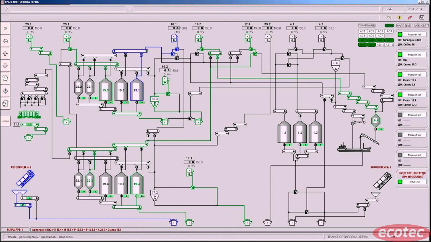 Автоматизация комбикормового завода